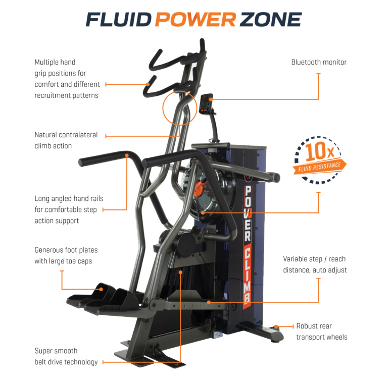 Fluid_Power_Zone_Power_Climb